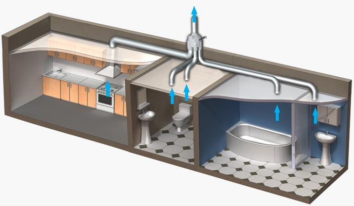 pritochno-vytjazhnaja-ventiljacija-v-chastnom-dome-2
